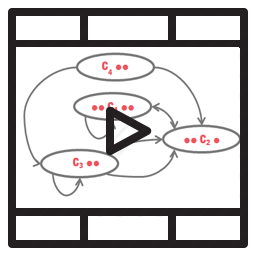 ویدیوی آموزش ANP