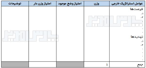 ماتریس ارزیابی عوامل خارجی (EFE)