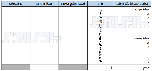 ماتریس ارزیابی عوامل داخلی IFE