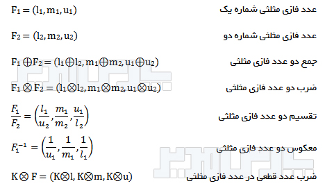 عملیات جبری اعداد فازی مثلثی