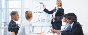 فرایند تحلیل سلسله مراتبی گروهی GAHP