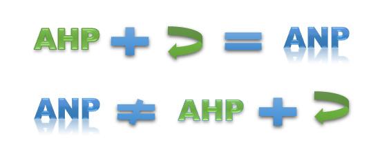 تفاوت تکنیک AHP و ANP