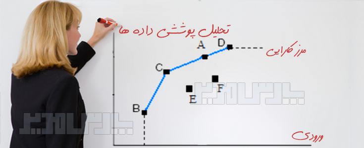 آموزش تحلیل پوششی دادهها