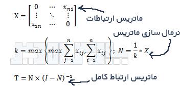 فرمول محاسبه تکنیک دیمتل