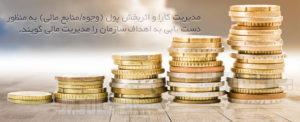 تاریخچه مدیریت مالی