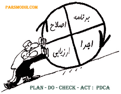 چرخه دمینگ pdca