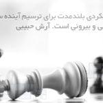 مقاله ترجمه شده مدیریت استراتژیک