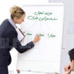 فرایند تحلیل سلسله مراتبی فازی