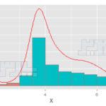 آزمون تصادفی بودن داده ها