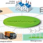 مدیریت شبکه هوشمند