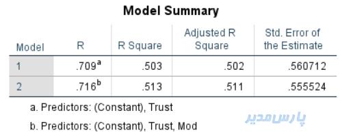 جدول خلاصه تغییرات مدل رگرسیون