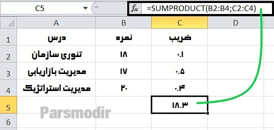 تابع sumproduct در اکسل