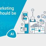 پرسشنامه بازاریابی شبکههای اجتماعی