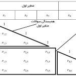 محاسبه شاخص HTMT