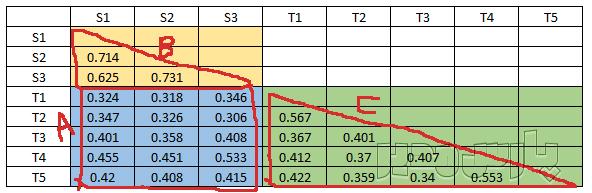 مثال عددی محاسبه HTMT
