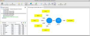 تحلیل نقشه اهمیت-عملکرد IPMA
