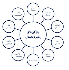ویژگیهای رهبری دیجیتال