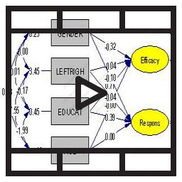 اشباع سازی مدل ساختاری