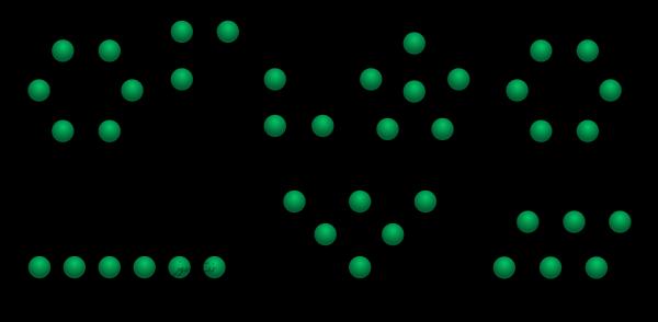 انواع ارتباطات سازمانی