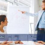 تصمیمگیری سازمانی